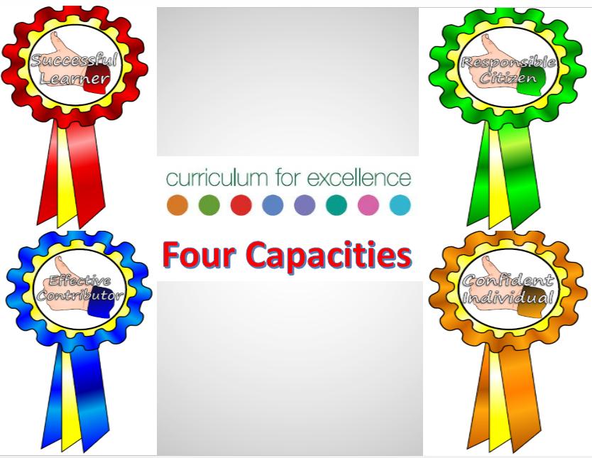 4 Capacities